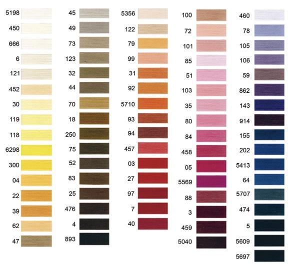 Carta colores hilos de costura
